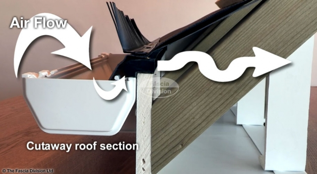 Cutaway of a roof showing air flowinto the roof space